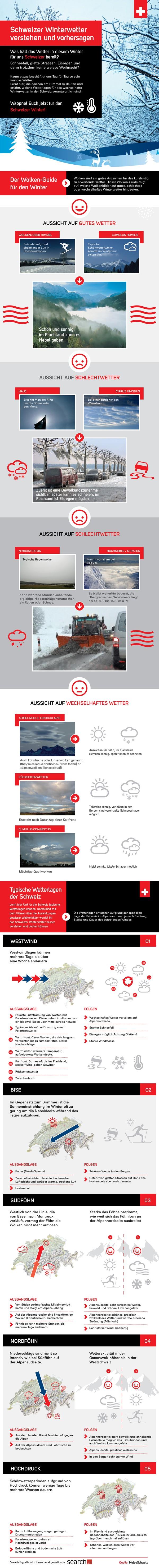 Wetter Infografik Schweizer Winterwetter