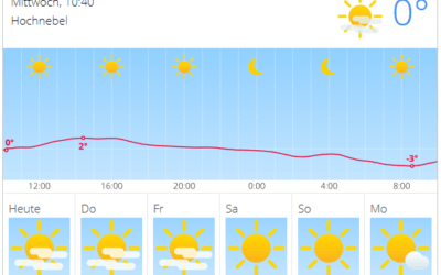 Wetter-Prognosen in eigene Webseite einbauen